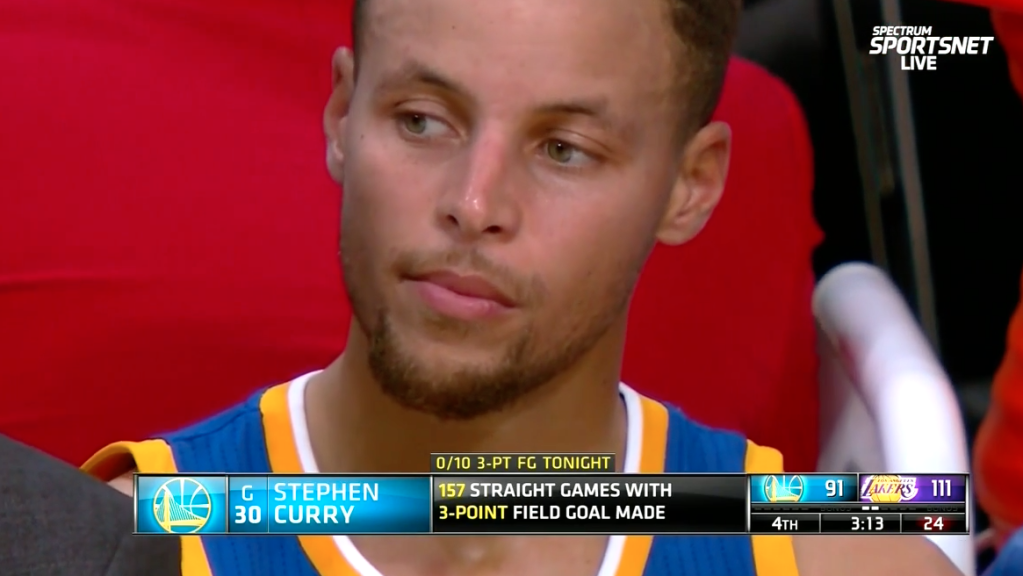 steph curry warriors bench lakers sad