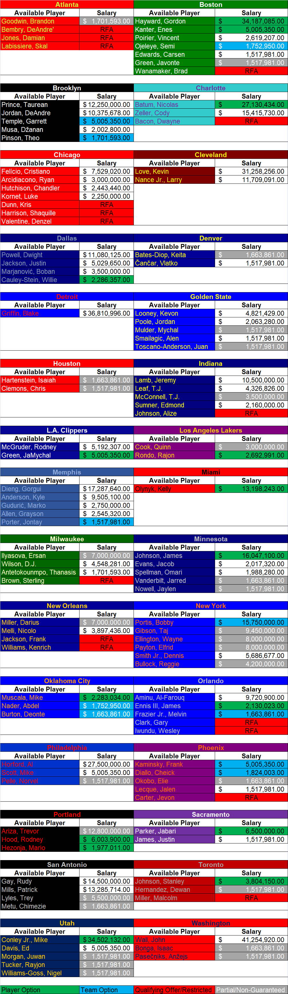 Mock NBA expansion draft